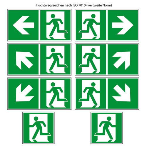 Unterweisungspflicht: Flucht- und Rettungswege mit Beschäftigten abgehen